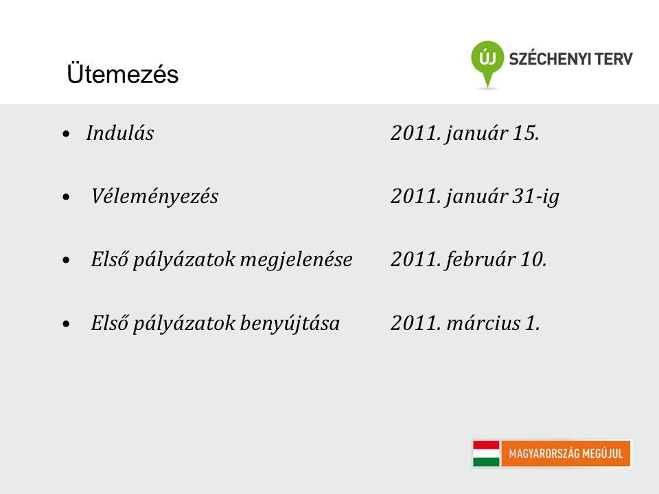 Ütemezés Indulás 2011. január 15. Véleményezés 2011. január 31-ig Első pályázatok megjelenése2011. február 10. Első pályázatok benyújtása2011. március
