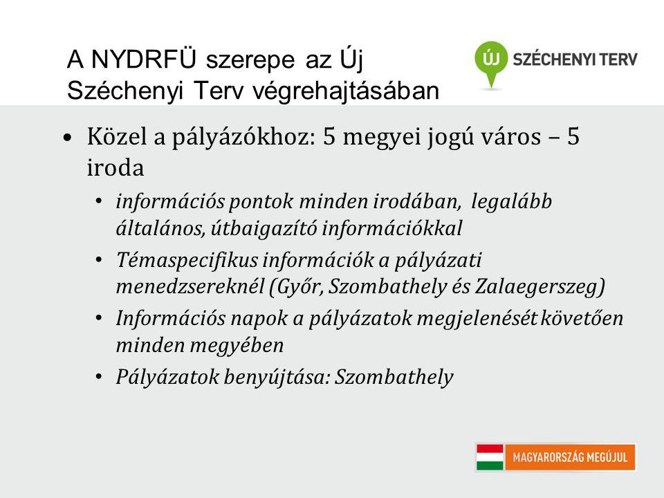 A NYDRFÜ szerepe az Új Széchenyi Terv végrehajtásában Közel a pályázókhoz: 5 megyei jogú város – 5 iroda információs pontok minden irodában, legalább