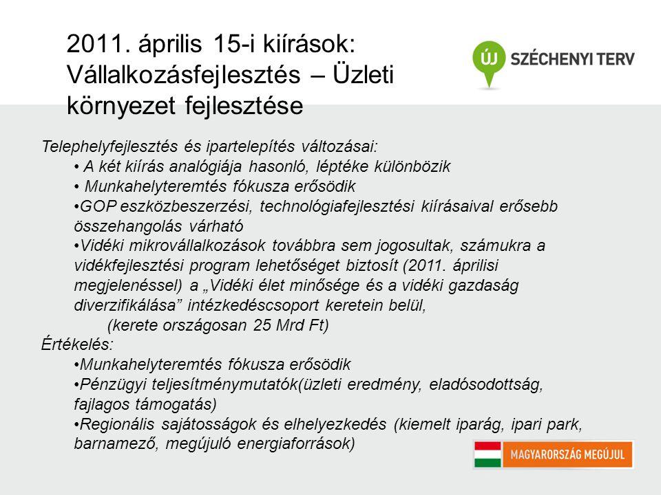 2011. április 15-i kiírások: Vállalkozásfejlesztés – Üzleti környezet fejlesztése Telephelyfejlesztés és ipartelepítés változásai: A két kiírás analóg