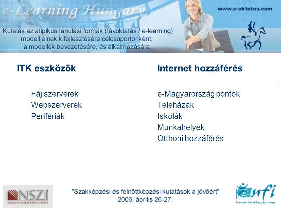 ITK eszközökInternet hozzáférés Fájlszervereke-Magyarország pontok WebszerverekTeleházak PerifériákIskolák Munkahelyek Otthoni hozzáférés