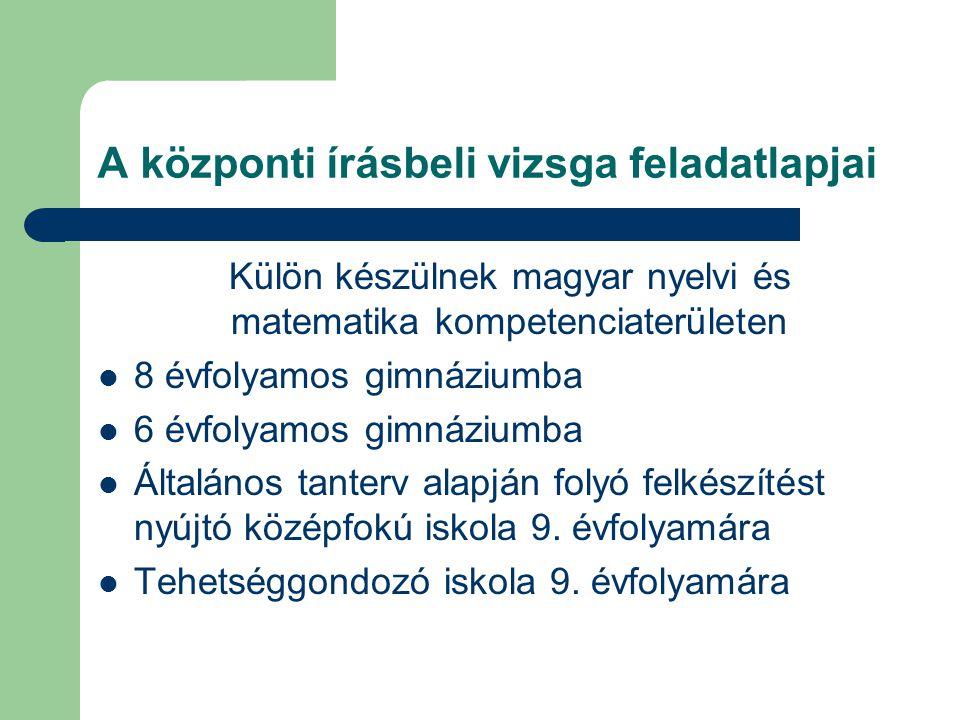 A központi írásbeli vizsga feladatlapjai Külön készülnek magyar nyelvi és matematika kompetenciaterületen 8 évfolyamos gimnáziumba 6 évfolyamos gimnáziumba Általános tanterv alapján folyó felkészítést nyújtó középfokú iskola 9.