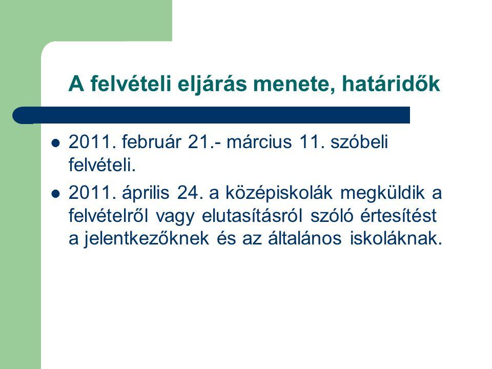 A felvételi eljárás menete, határidők 2011. február 21.- március 11. szóbeli felvételi. 2011. április 24. a középiskolák megküldik a felvételről vagy