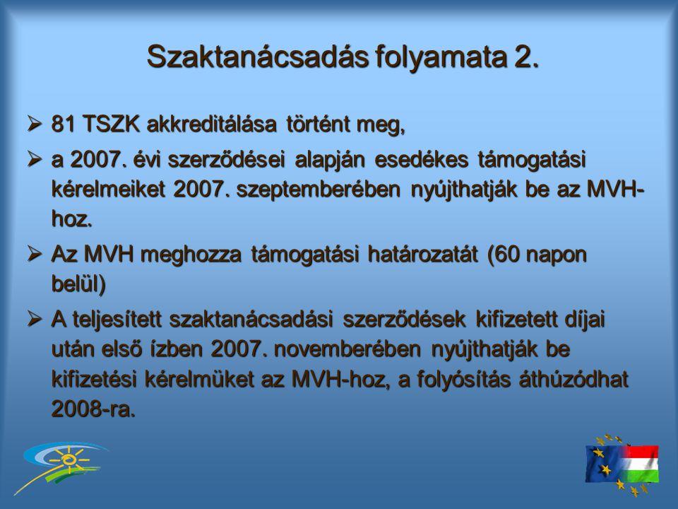 Szaktanácsadás folyamata 2.  81 TSZK akkreditálása történt meg,  a 2007.