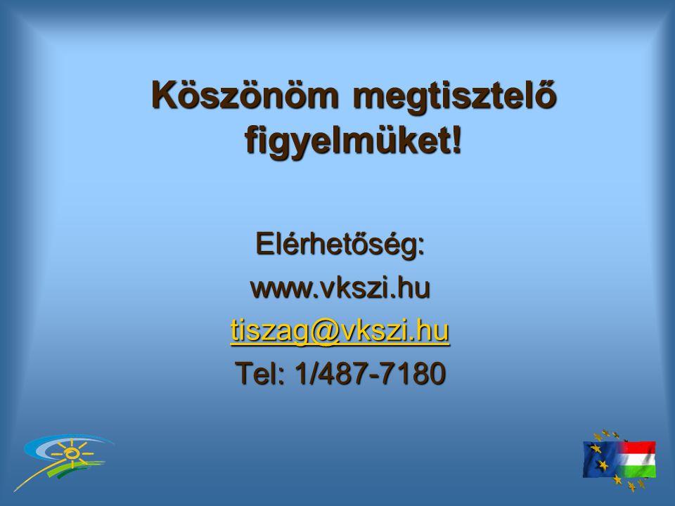 Köszönöm megtisztelő figyelmüket! Elérhetőség:www.vkszi.hu tiszag@vkszi.hu Tel: 1/487-7180