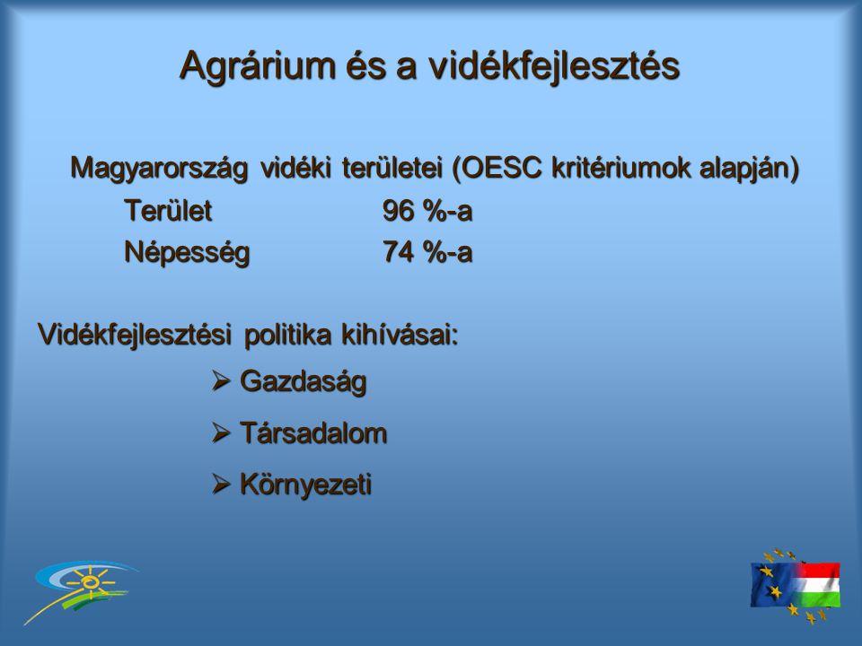 Agrárium és a vidékfejlesztés Magyarország vidéki területei (OESC kritériumok alapján) Terület 96 %-a Népesség 74 %-a Vidékfejlesztési politika kihívásai:  Gazdaság  Társadalom  Környezeti