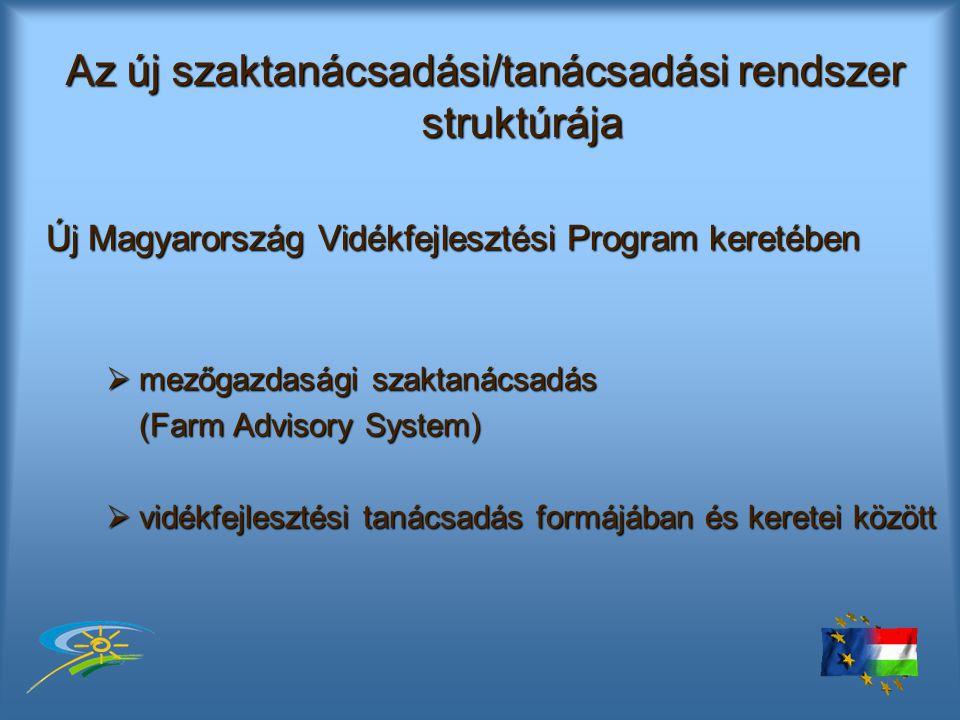 Az új szaktanácsadási/tanácsadási rendszer struktúrája Az új szaktanácsadási/tanácsadási rendszer struktúrája Új Magyarország Vidékfejlesztési Program keretében  mezőgazdasági szaktanácsadás (Farm Advisory System) (Farm Advisory System)  vidékfejlesztési tanácsadás formájában és keretei között