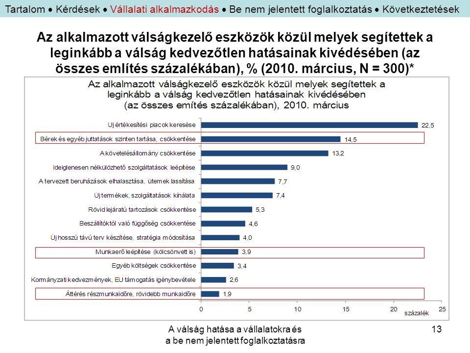 A válság hatása a vállalatokra és a be nem jelentett foglalkoztatásra 13 Az alkalmazott válságkezelő eszközök közül melyek segítettek a leginkább a vá
