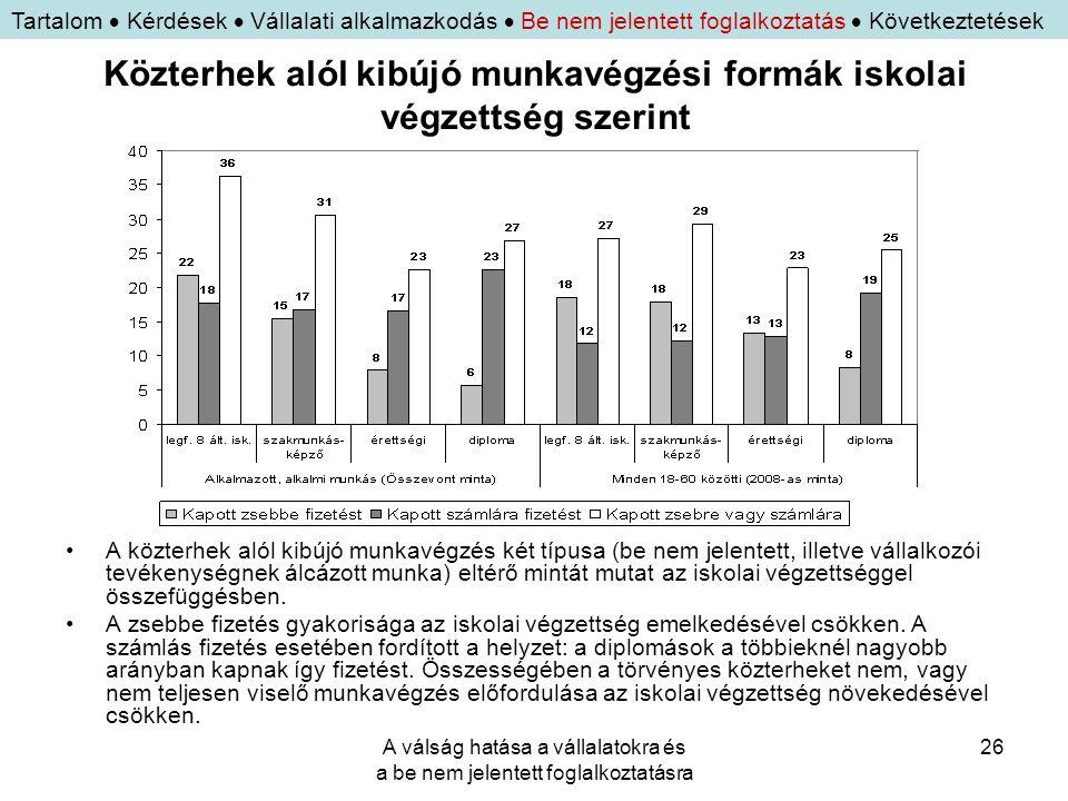 A válság hatása a vállalatokra és a be nem jelentett foglalkoztatásra 26 A közterhek alól kibújó munkavégzés két típusa (be nem jelentett, illetve vál
