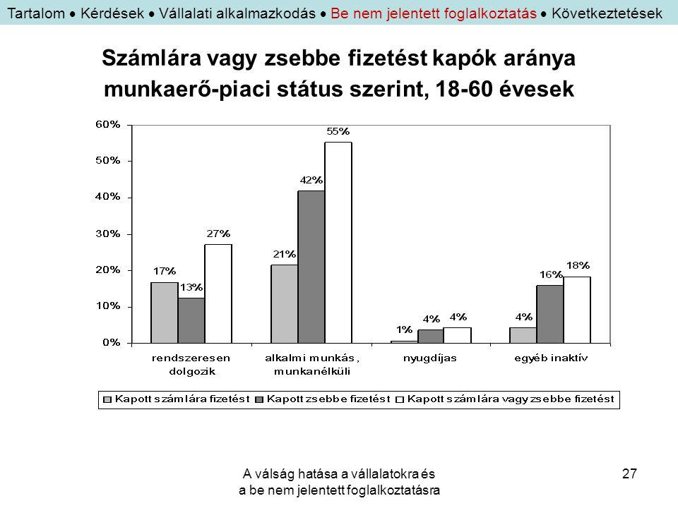 A válság hatása a vállalatokra és a be nem jelentett foglalkoztatásra 27 Számlára vagy zsebbe fizetést kapók aránya munkaerő-piaci státus szerint, 18-