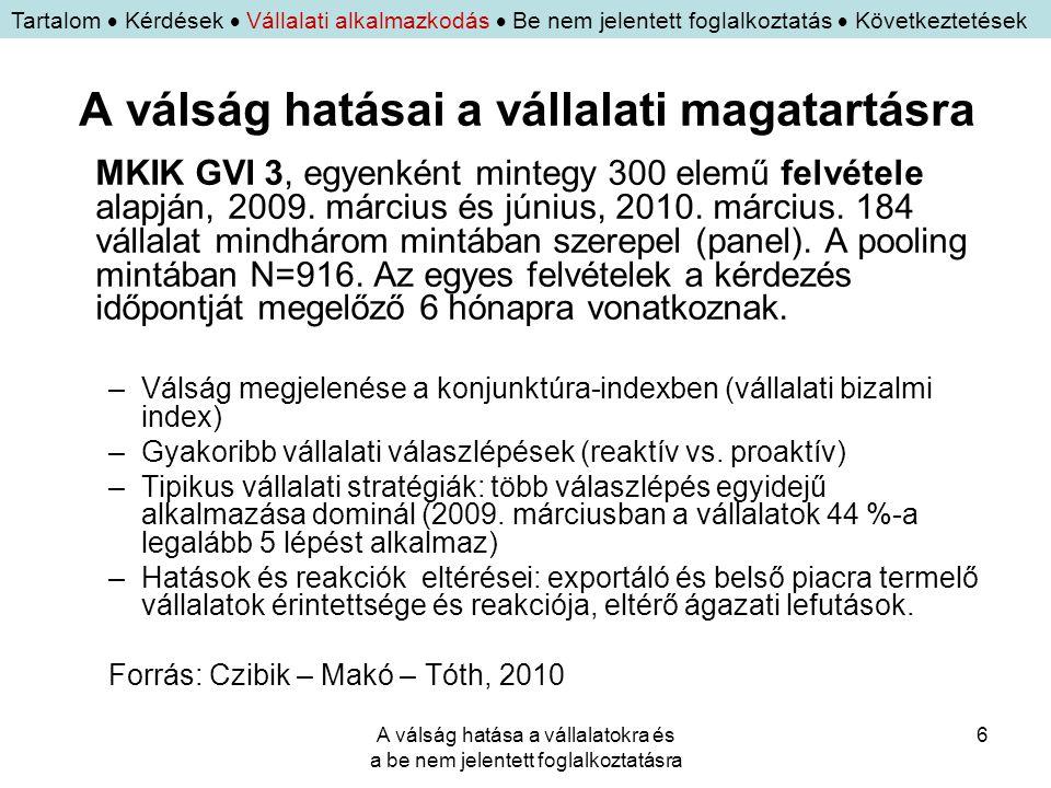 A válság hatása a vállalatokra és a be nem jelentett foglalkoztatásra 7 Magyar vállalati bizalom és konjunktúra 2008.