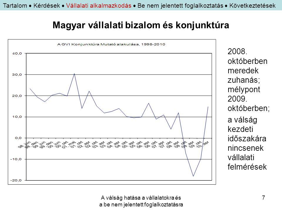 A válság hatása a vállalatokra és a be nem jelentett foglalkoztatásra 28 Számlára vagy zsebbe fizetést kapók aránya gazdasági ágak szerint az alkalmazásban állók és alkalmi munkások körében, 2007-2008, % Tartalom  Kérdések  Vállalati alkalmazkodás  Be nem jelentett foglalkoztatás  Következtetések