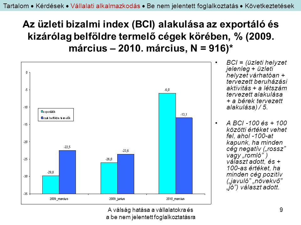A válság hatása a vállalatokra és a be nem jelentett foglalkoztatásra 9 Az üzleti bizalmi index (BCI) alakulása az exportáló és kizárólag belföldre te