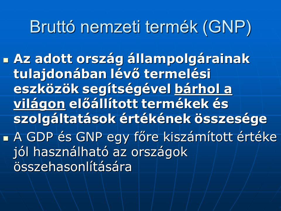 Bruttó nemzeti termék (GNP) Az adott ország állampolgárainak tulajdonában lévő termelési eszközök segítségével bárhol a világon előállított termékek é