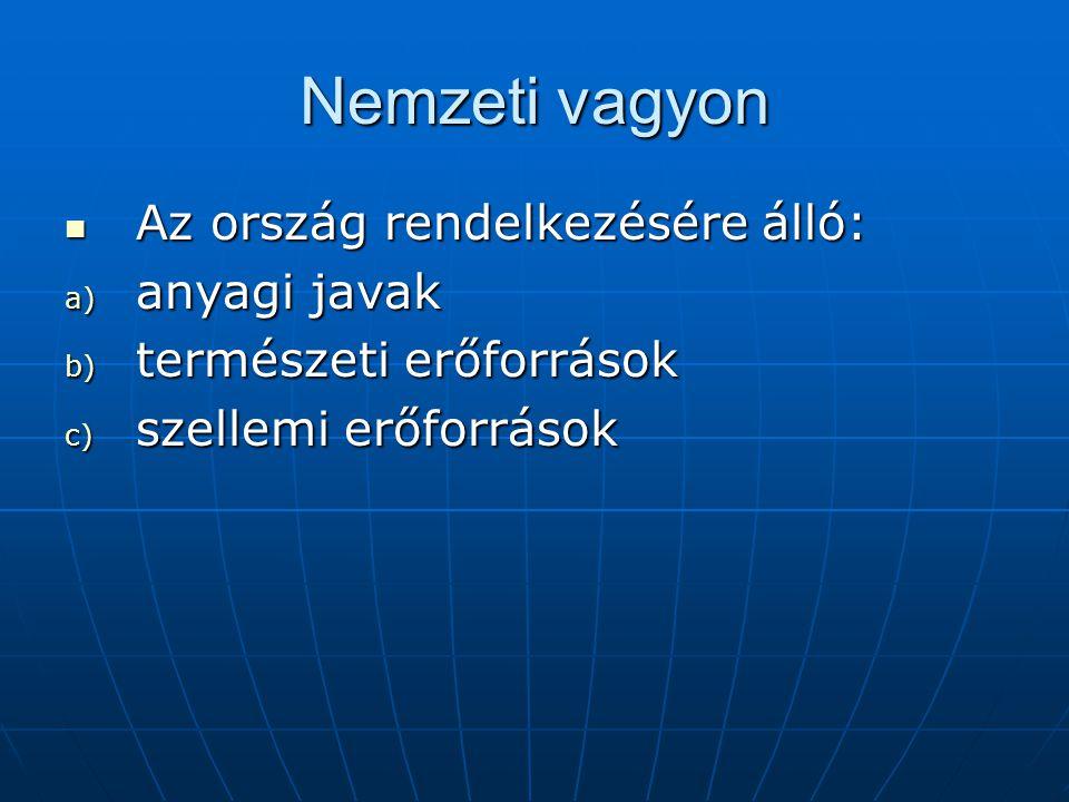 Nemzeti vagyon Az ország rendelkezésére álló: Az ország rendelkezésére álló: a) anyagi javak b) természeti erőforrások c) szellemi erőforrások