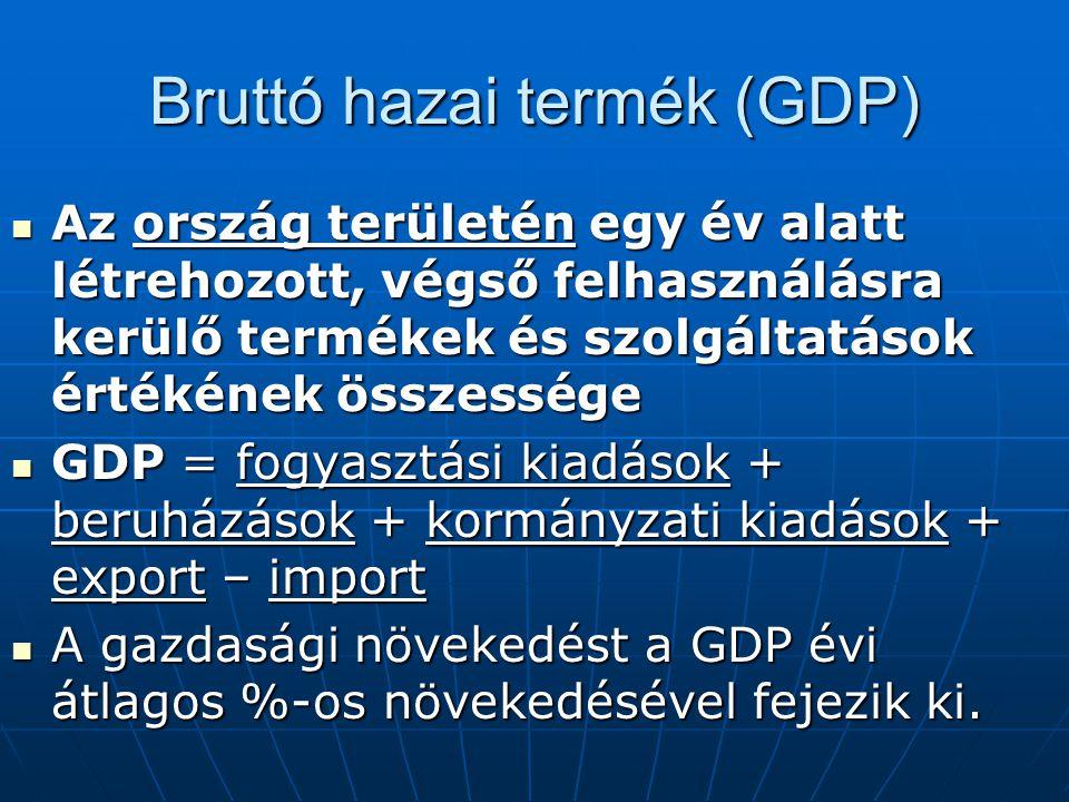 Bruttó nemzeti termék (GNP) Az adott ország állampolgárainak tulajdonában lévő termelési eszközök segítségével bárhol a világon előállított termékek és szolgáltatások értékének összesége Az adott ország állampolgárainak tulajdonában lévő termelési eszközök segítségével bárhol a világon előállított termékek és szolgáltatások értékének összesége A GDP és GNP egy főre kiszámított értéke jól használható az országok összehasonlítására A GDP és GNP egy főre kiszámított értéke jól használható az országok összehasonlítására