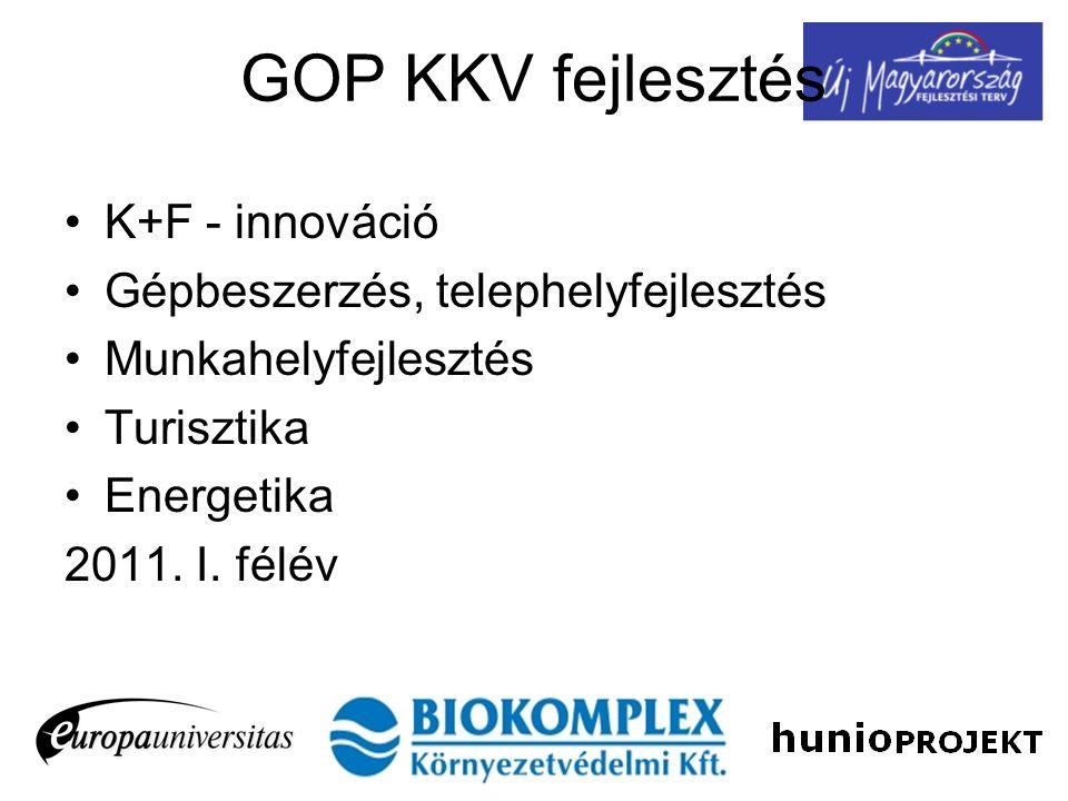 GOP KKV fejlesztés K+F - innováció Gépbeszerzés, telephelyfejlesztés Munkahelyfejlesztés Turisztika Energetika 2011.