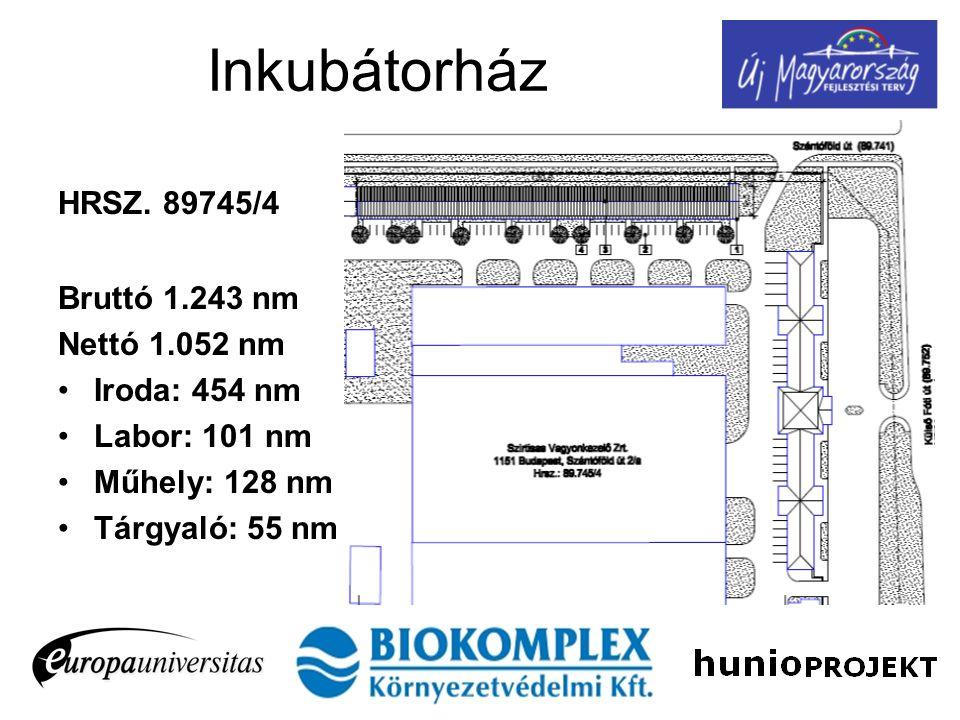 Inkubátorház EGYSÉGEK: 16-18 db önálló betelepülőre 9 db iroda 4 +1 db műhely (általános + labor, esetleg raktár) 2 db laboratórium 1 db 20 fős egyben tárgyaló- és oktatóterem 34 db parkoló egyéb (közművek: új külső szennyvíz- és csapadékcsatorna közel 150 fm-en)