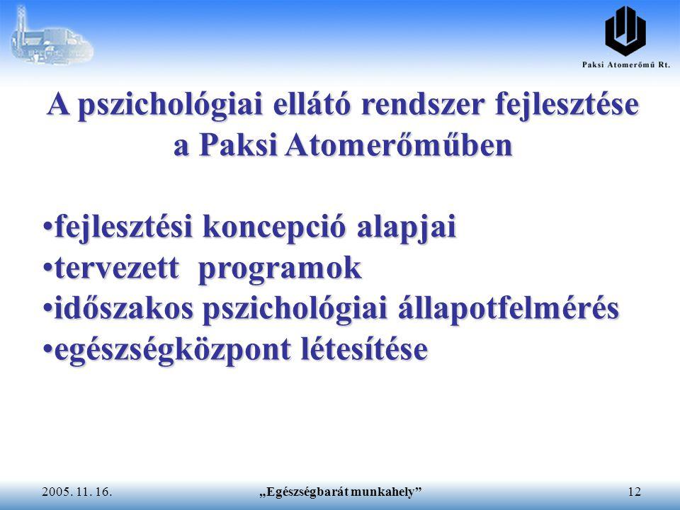 """""""Egészségbarát munkahely""""122005. 11. 16. A pszichológiai ellátó rendszer fejlesztése a Paksi Atomerőműben fejlesztési koncepció alapjaifejlesztési kon"""