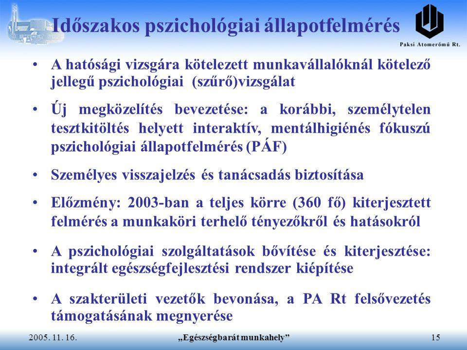"""""""Egészségbarát munkahely""""152005. 11. 16. A hatósági vizsgára kötelezett munkavállalóknál kötelező jellegű pszichológiai (szűrő)vizsgálat Új megközelít"""