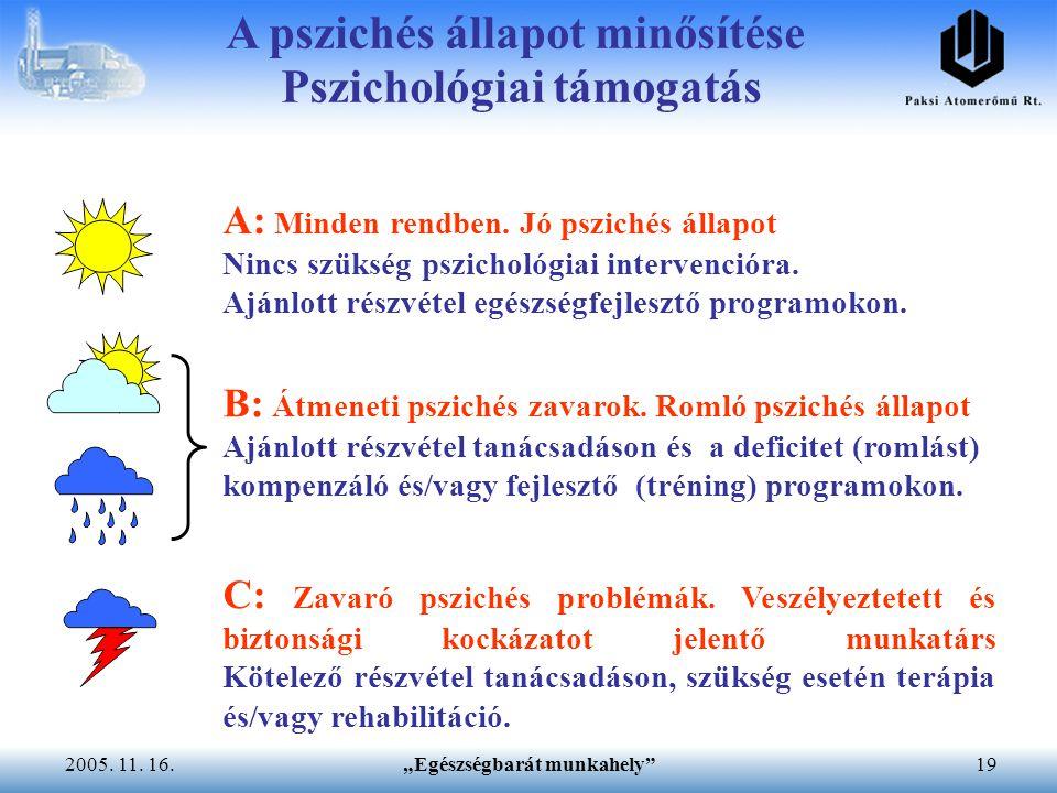 """""""Egészségbarát munkahely""""192005. 11. 16. A pszichés állapot minősítése Pszichológiai támogatás A: Minden rendben. Jó pszichés állapot Nincs szükség ps"""