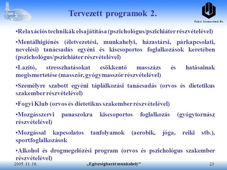 """""""Egészségbarát munkahely""""232005. 11. 16. Relaxációs technikák elsajátítása (pszichológus/pszichiáter részvételével) Mentálhigiénés (életvezetési, munk"""