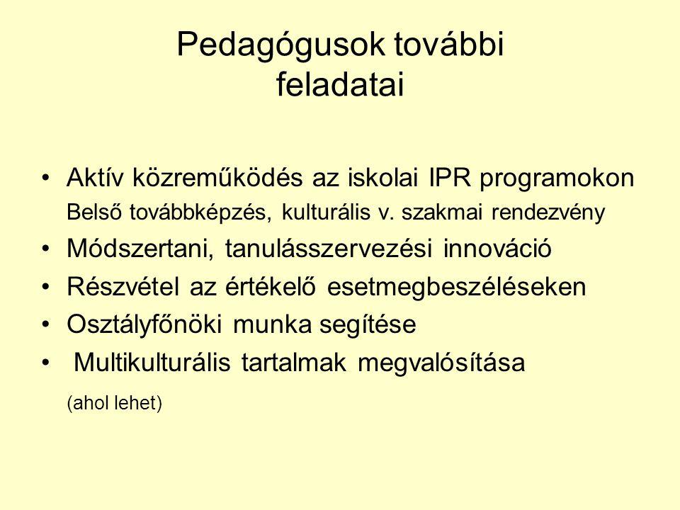 Aktív közreműködés az iskolai IPR programokon Belső továbbképzés, kulturális v.