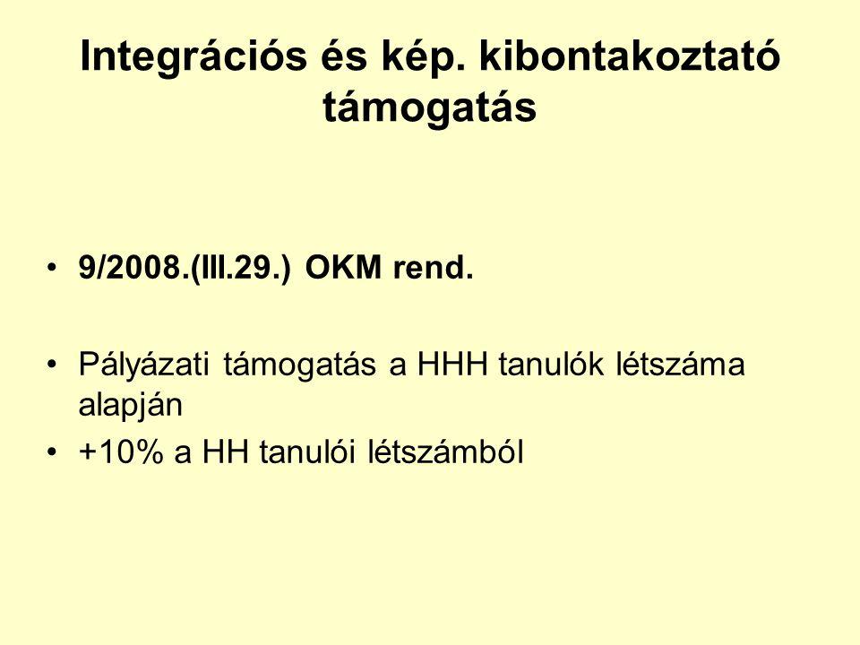 9/2008.(III.29.) OKM rend.