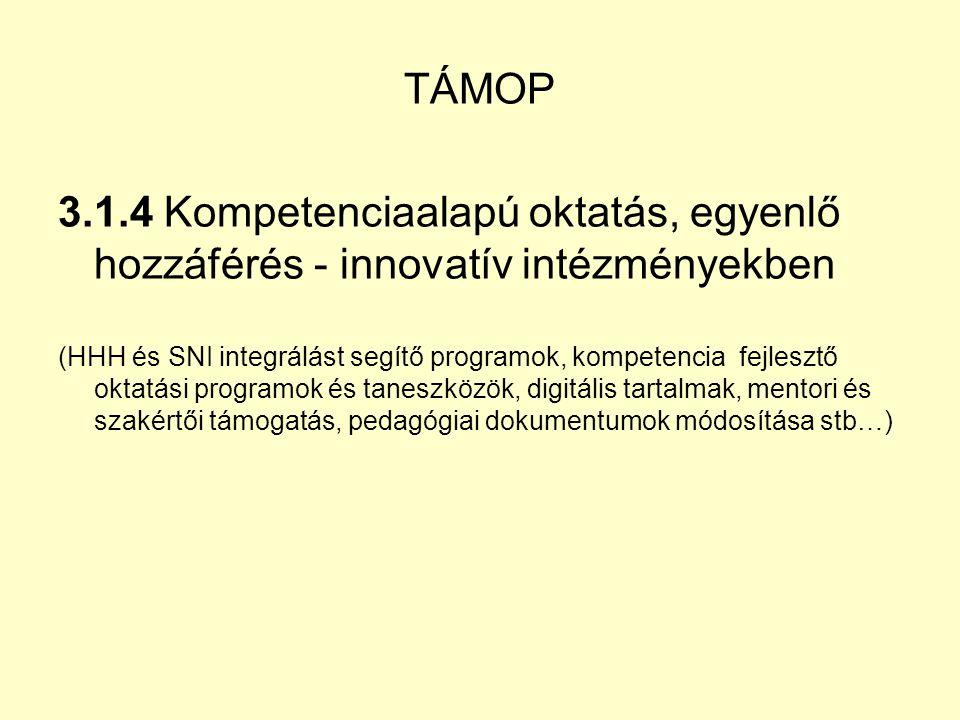 TÁMOP 3.1.4 Kompetenciaalapú oktatás, egyenlő hozzáférés - innovatív intézményekben (HHH és SNI integrálást segítő programok, kompetencia fejlesztő oktatási programok és taneszközök, digitális tartalmak, mentori és szakértői támogatás, pedagógiai dokumentumok módosítása stb…)