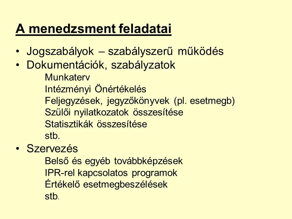 A menedzsment feladatai Jogszabályok – szabályszerű működés Dokumentációk, szabályzatok Munkaterv Intézményi Önértékelés Feljegyzések, jegyzőkönyvek (pl.