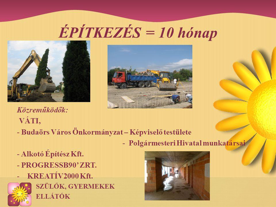 ÉPÍTKEZÉS = 10 hónap Közreműködők: VÁTI, - Budaörs Város Önkormányzat – Képviselő testülete - Polgármesteri Hivatal munkatársai - Alkotó Építész Kft.