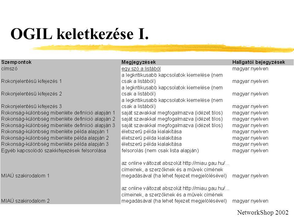 OGIL keletkezése I. NetworkShop 2002