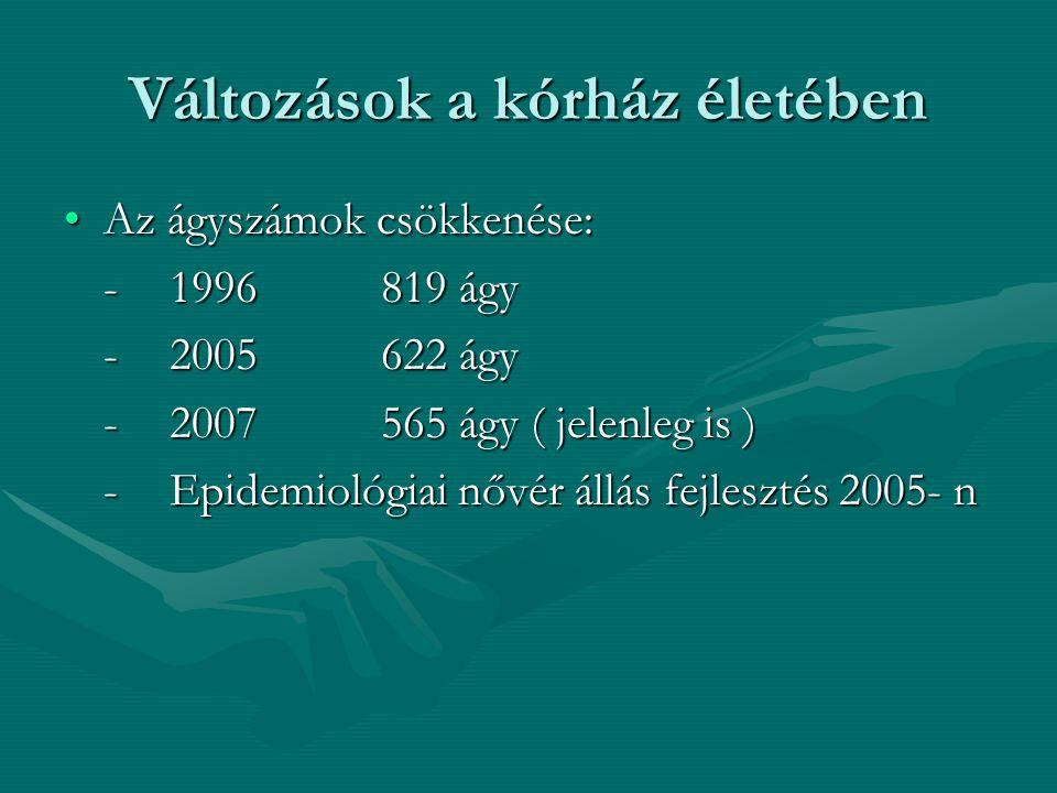 Változások a kórház életében Az ágyszámok csökkenése:Az ágyszámok csökkenése: -1996819 ágy -2005622 ágy -2007565 ágy ( jelenleg is ) -Epidemiológiai n