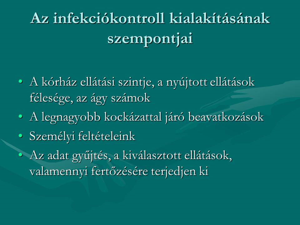 Az infekciókontroll kialakításának szempontjai A kórház ellátási szintje, a nyújtott ellátások félesége, az ágy számokA kórház ellátási szintje, a nyú