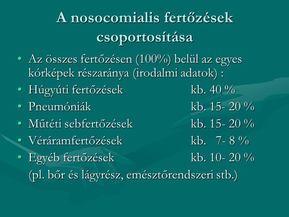 A nosocomialis fertőzések csoportosítása Az összes fertőzésen (100%) belül az egyes kórképek részaránya (irodalmi adatok) :Az összes fertőzésen (100%)