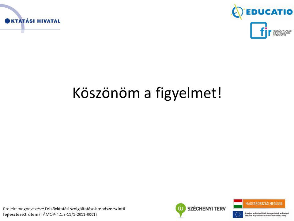 Projekt megnevezése: Felsőoktatási szolgáltatások rendszerszintű fejlesztése 2.