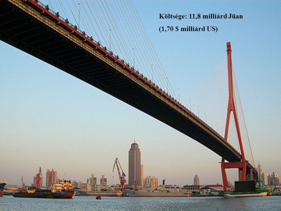 6 Költsége: 11,8 milliárd Jüan (1,70 $ milliárd US)