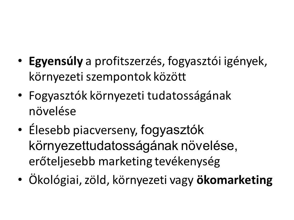 Környezettudatos vállalati termékpolitika 1.