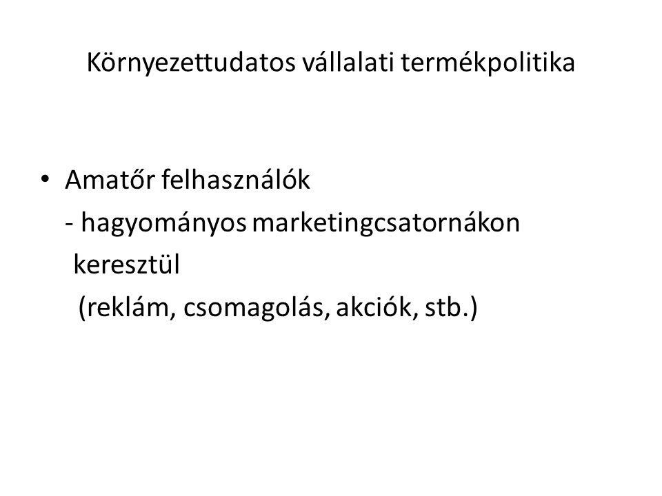Környezettudatos vállalati termékpolitika Amatőr felhasználók - hagyományos marketingcsatornákon keresztül (reklám, csomagolás, akciók, stb.)