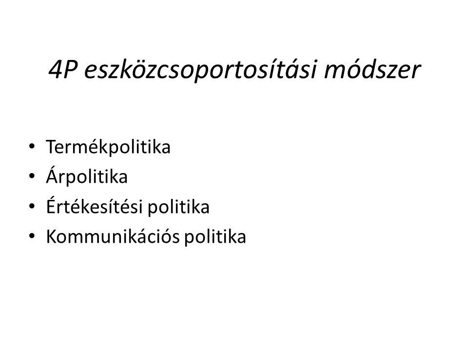 4P eszközcsoportosítási módszer Termékpolitika Árpolitika Értékesítési politika Kommunikációs politika