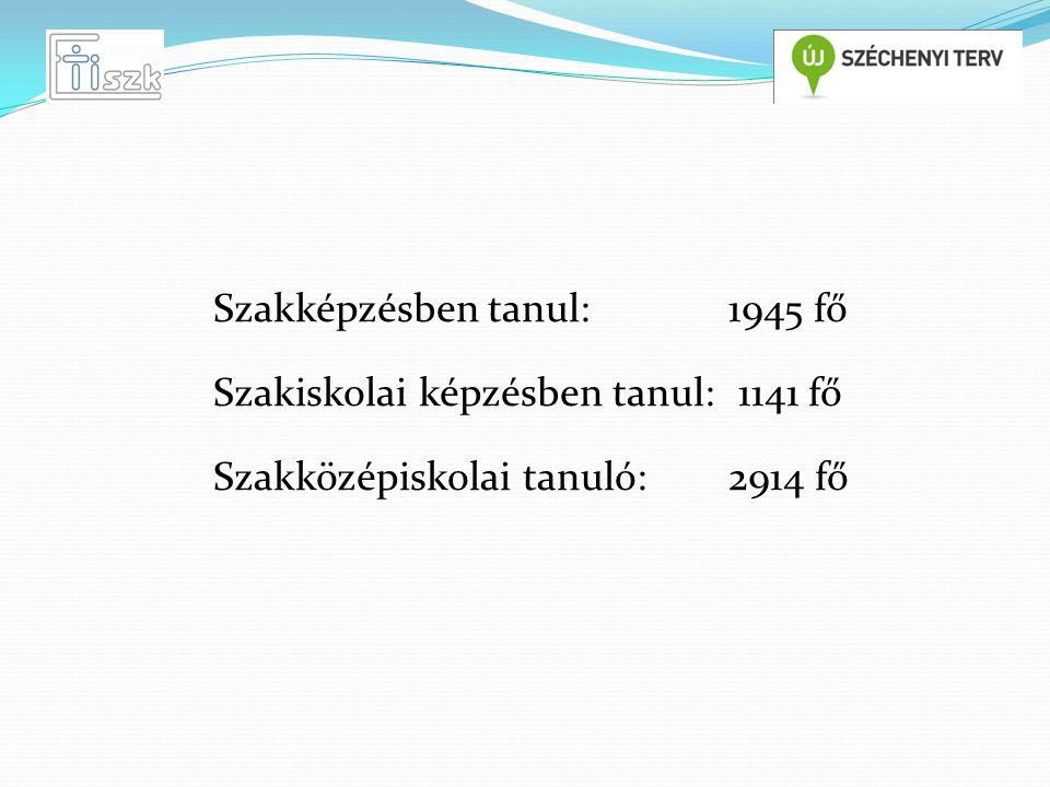 Szakképzésben tanul: 1945 fő Szakiskolai képzésben tanul: 1141 fő Szakközépiskolai tanuló: 2914 fő