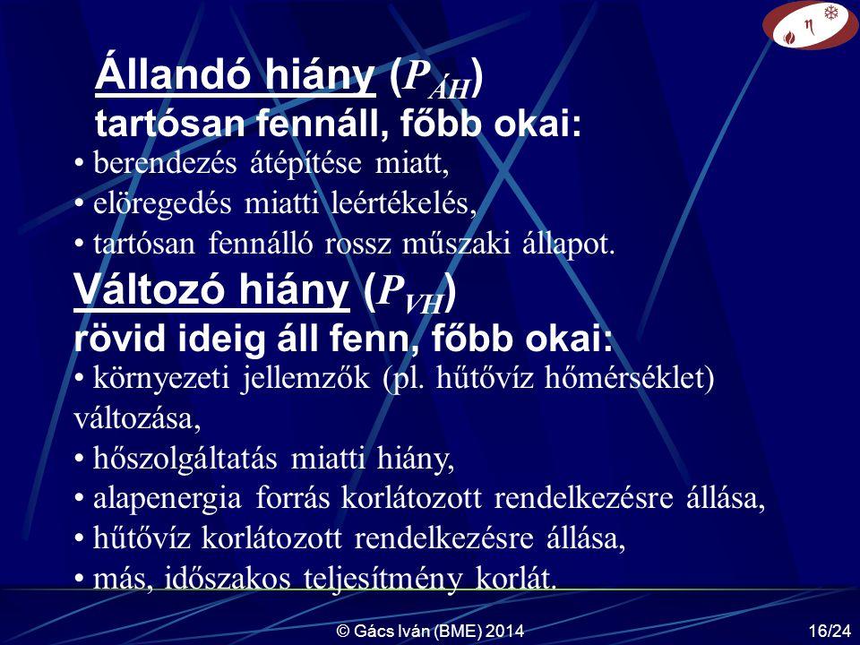 © Gács Iván (BME) 201416/24 Változó hiány ( P VH ) rövid ideig áll fenn, főbb okai: környezeti jellemzők (pl.