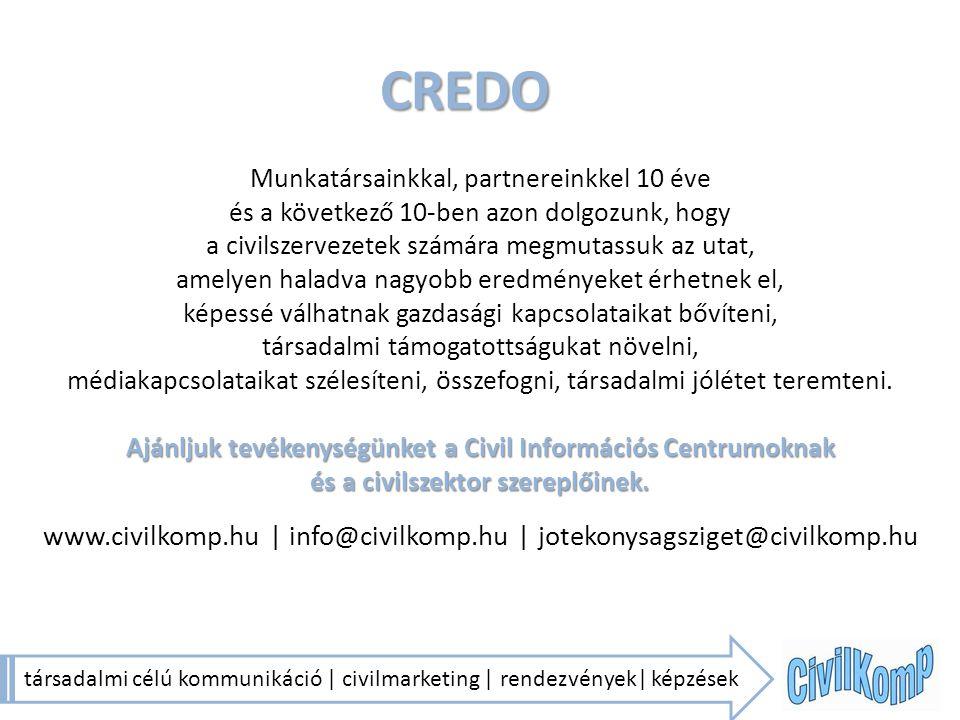 CREDO Munkatársainkkal, partnereinkkel 10 éve és a következő 10-ben azon dolgozunk, hogy a civilszervezetek számára megmutassuk az utat, amelyen haladva nagyobb eredményeket érhetnek el, képessé válhatnak gazdasági kapcsolataikat bővíteni, társadalmi támogatottságukat növelni, médiakapcsolataikat szélesíteni, összefogni, társadalmi jólétet teremteni.