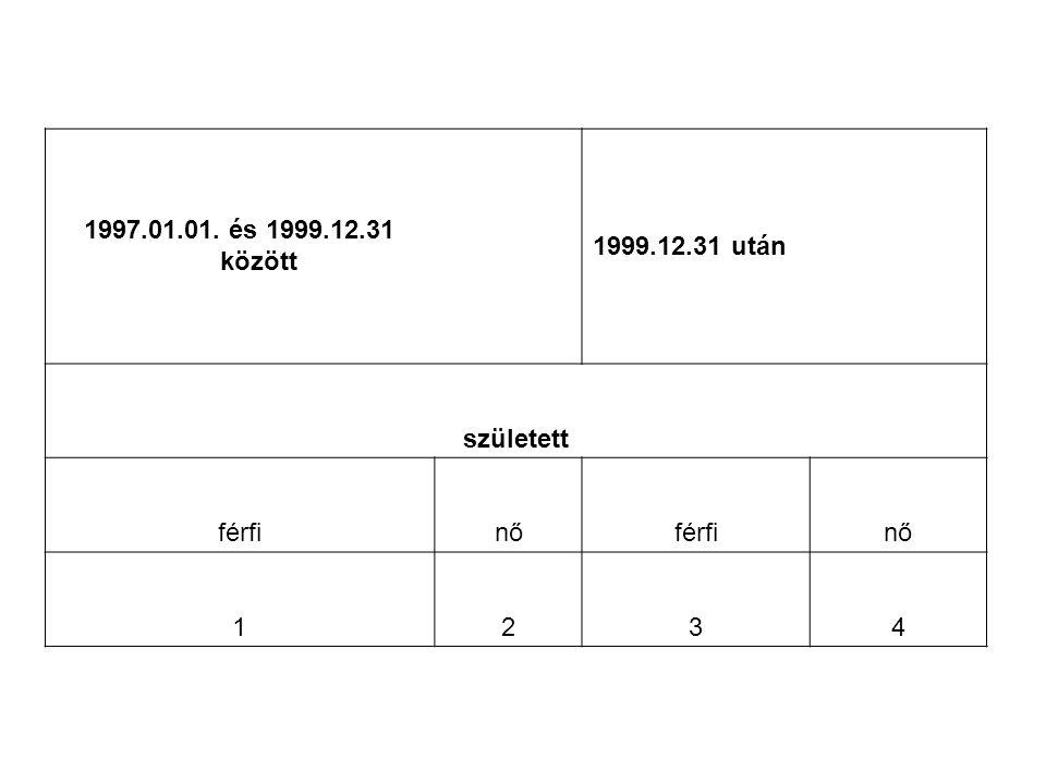 1997.01.01. és 1999.12.31 között 1999.12.31 után született férfinőférfinő 1234
