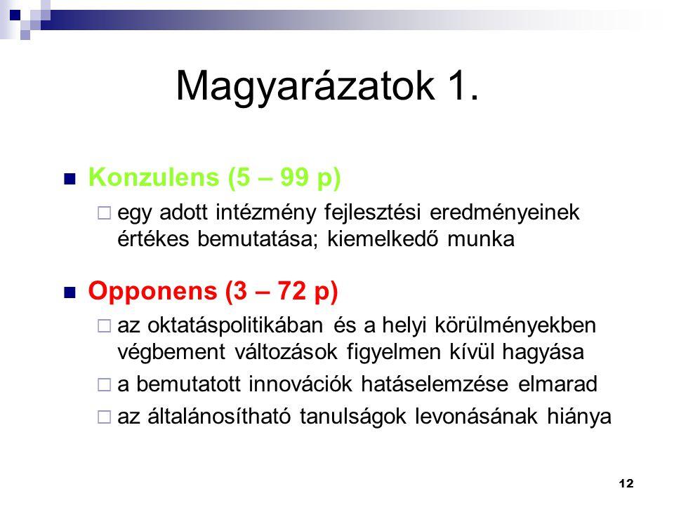 Magyarázatok 1. Konzulens (5 – 99 p)  egy adott intézmény fejlesztési eredményeinek értékes bemutatása; kiemelkedő munka Opponens (3 – 72 p)  az okt
