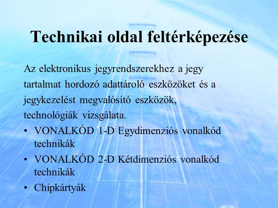 Technikai oldal feltérképezése Az elektronikus jegyrendszerekhez a jegy tartalmat hordozó adattároló eszközöket és a jegykezelést megvalósító eszközök