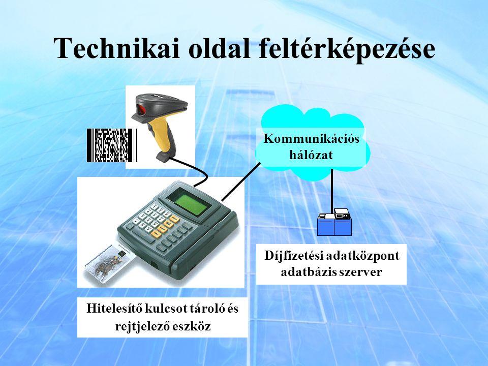 Technikai oldal feltérképezése Kommunikációs hálózat Díjfizetési adatközpont adatbázis szerver Hitelesítő kulcsot tároló és rejtjelező eszköz