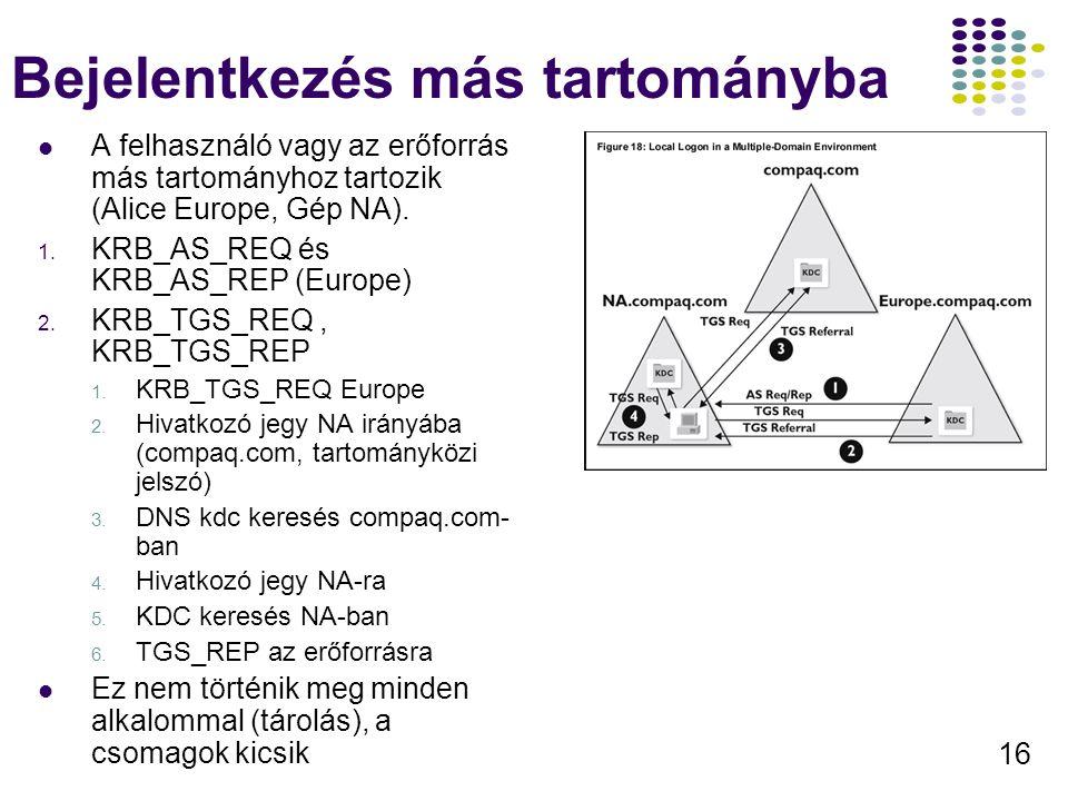 16 Bejelentkezés más tartományba A felhasználó vagy az erőforrás más tartományhoz tartozik (Alice Europe, Gép NA). 1. KRB_AS_REQ és KRB_AS_REP (Europe