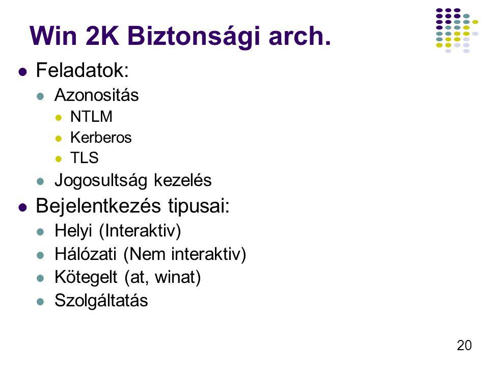20 Win 2K Biztonsági arch. Feladatok: Azonositás NTLM Kerberos TLS Jogosultság kezelés Bejelentkezés tipusai: Helyi (Interaktiv) Hálózati (Nem interak