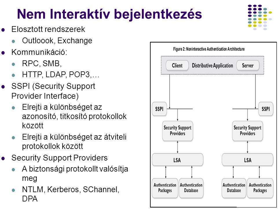 22 Nem Interaktív bejelentkezés Elosztott rendszerek Outloook, Exchange Kommunikáció: RPC, SMB, HTTP, LDAP, POP3,… SSPI (Security Support Provider Int
