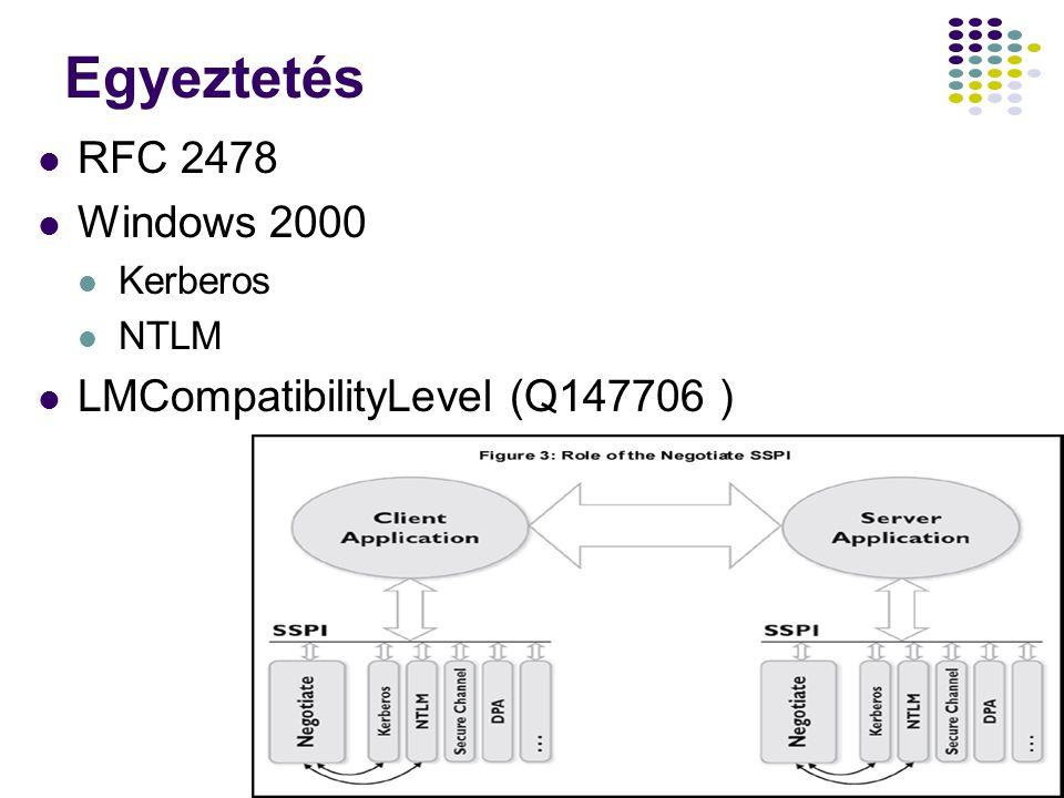 23 Egyeztetés RFC 2478 Windows 2000 Kerberos NTLM LMCompatibilityLevel (Q147706 )
